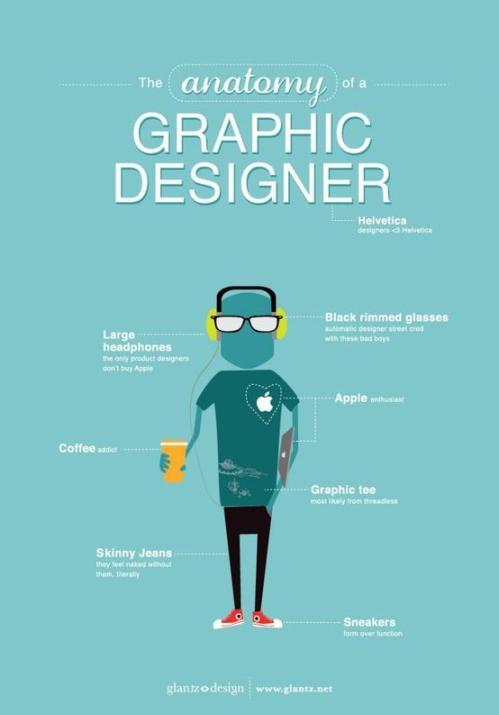 Infografica_ Anotomia_di_un_Graphic_Designer