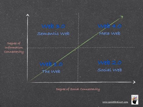 why_web_x.0